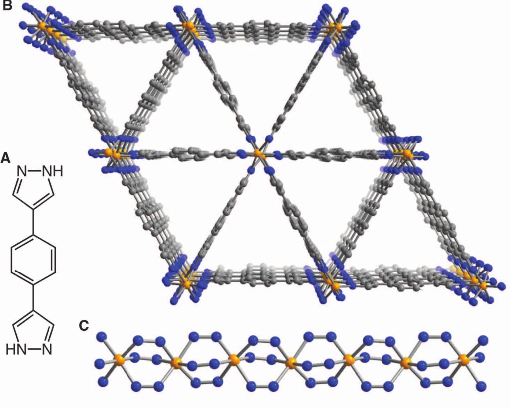 A : structure finale de ce polymère organo-métallique. En gris : carbone, en bleu : azote, en jaune : fer. On voit bien la géométrie triangulaire. B : le ligand utilisé. C : une vision monodimensionnelle du ligand.