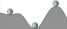 On voit la notion de stabilité illustrée ici avec une bille sur un profil vallonné : en bas,  où l'énergie potentielle de pesanteur est minimale, l'équilibre est stable. En haut, instable.
