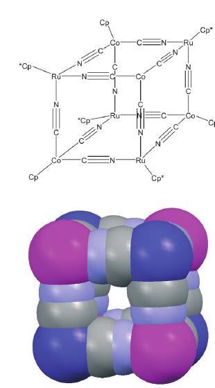 Le Metallocube de T.B. Rauchfuss. les ligands Cp et Cp* ne sont pas représentés dans la structure du bas, par soucis de clarté.
